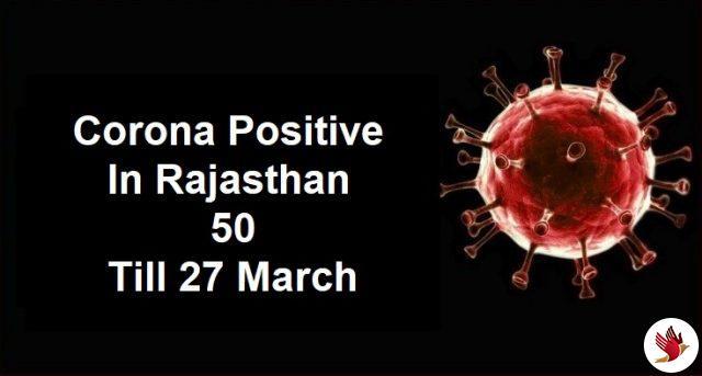 राजस्थान में एक दिन में 7 मरीज कोरोना पॉजिटिव