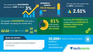 Aluminum Sodium Sulfate Market 2020 Emerging Trends