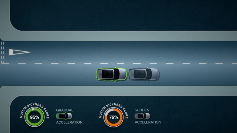 JAGUAR LAND ROVER TEACHES DRIVERLESS CARS HOW TO REDUCE MOTION SICKNESS